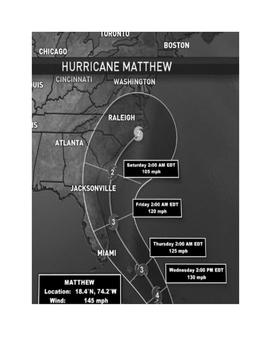 Hurricane Matthew:  Interpreting  latitude, longitude, wind speed, air pressure