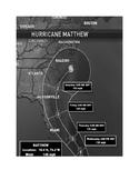 Hurricane Matthew:  Interpreting  latitude, longitude, win
