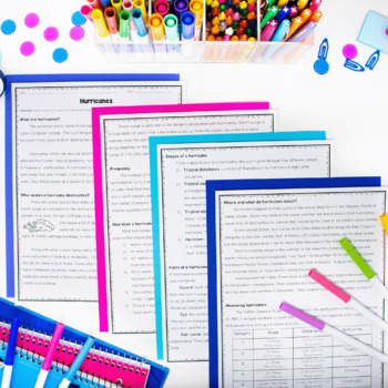 Hurricane Natural Disaster Extreme Weather Unit with Article, Flipbook  Project