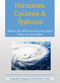 Hurricanes, Cyclones, Typhoons - What is the Difference? R