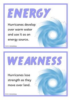 Hurricanes Fact Cards