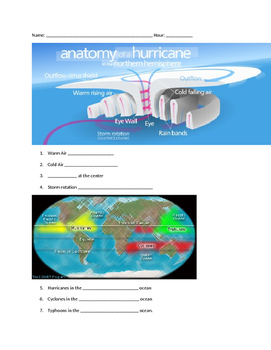MS ESS3-2 Hurricanes - Catastrophic Events: Data Dig!