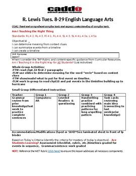 Hurricanes unit lesson 7 plan