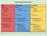 Hybrid Rotational Model Stations Sheet (PDF and Editable G