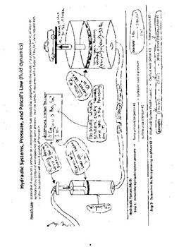 Hydraulic Systems tutorials and worksheet