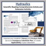 Hydraulics Comprehension Reading Article - Grade 8 and Up
