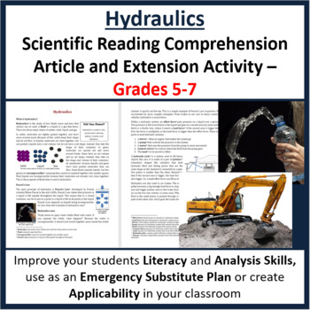 Hydraulics - Reading Article - Grades 5-7