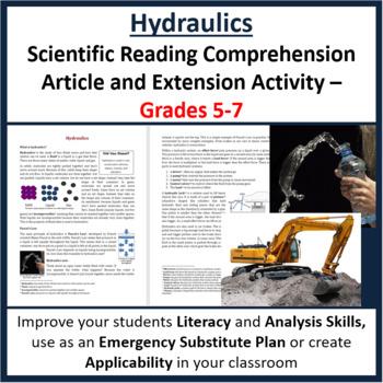 Hydraulics - Reading Article - Grades 5-7