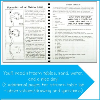 Hydrology, Erosion, and Stream Introduction: PPT, Notes, Handouts, and Lab