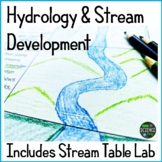 Hydrology, Erosion, and Stream Introduction (includes Stre