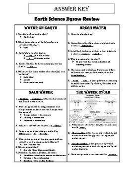 Hydrology - Jigsaw Review - Worksheet