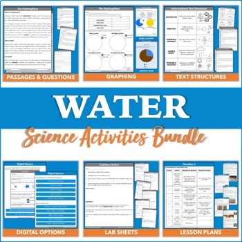 Hydrosphere Blended Learning Activities - Website, PDFs & Google Drive Bundle