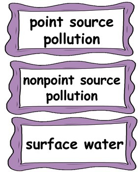 Hydrosphere and Ecosystems Word Walls