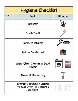 Grooming checklist