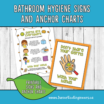 Hygiene Posters and Anchor Charts - Wash your Hands - Bathroom Rules - Germs