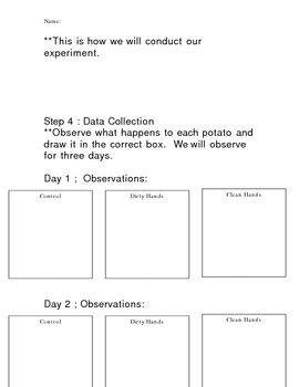 Hygine Experiment Using the Scientific Method