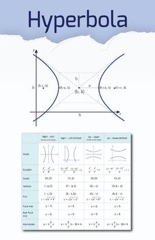 Hyperbola - Math Poster