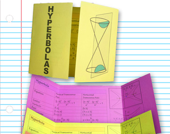 Hyperbolas - Conics Task Cards and Foldable Organizer plus HW