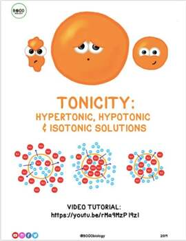 Hypertonic, Hypotonic and Isotonic Solutions Guided Notes & Quiz Pack