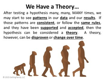 Hypothesis, Law and Theory PowerPoint and Notes - Scientific Method