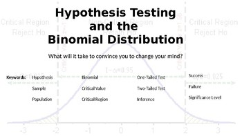 Hypothesis Testing and the Binomial Distribution