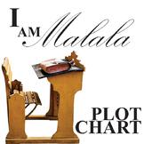 I AM MALALA Plot Chart Organizer - Freytag's Pyramid