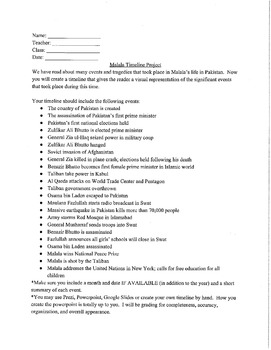 I Am Malala Projects and Essay Assignment