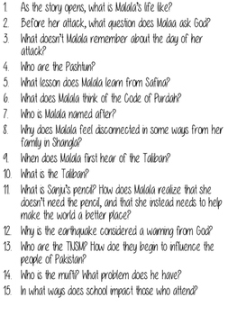 I Am Malala by Malala Yousafzai Book Club Discussion Guide
