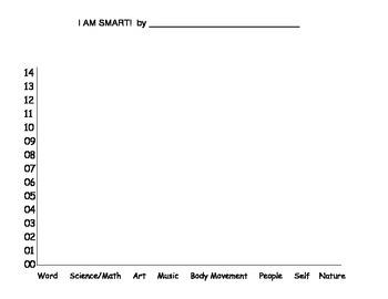 I Am Smart Graph
