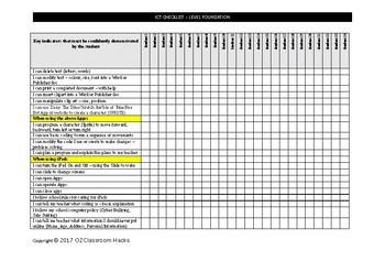 I.C.T  'I CAN' Checklist Level F Vic. Curriculum