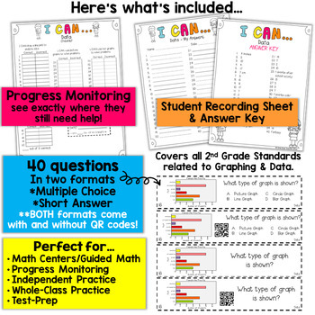 2nd Grade Graphs & Data | Line Plots, Picture Graphs, & Bar Graphs