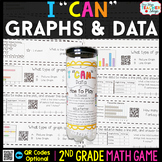 2nd Grade Graphs & Data | Line Plots, Picture Graphs, & Ba