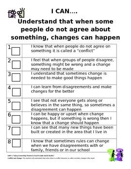 I CAN Social Studies Checklist-Unit 1 for 4th Grade-Georgia