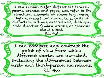 I CAN Statements 4th Grade ELA GreenFrame