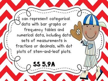 "Baseball ""I Can"" Statements-- 5th Grade Math *New TEKS*"