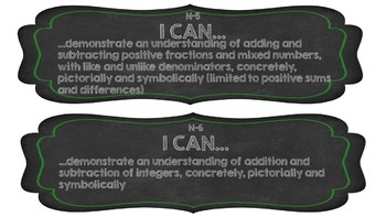 I CAN Statements Grade 7 Math (Chalkboard Theme)