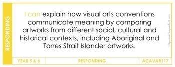 I CAN | YEAR 5 & 6 VISUAL ARTS (COLOURED)