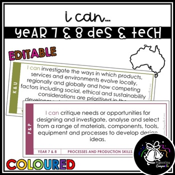 I CAN | YEAR 7 & 8 DESIGN & TECHNOLOGIES (COLOURED)