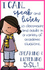 I Can CCSS Posters: 5th Grade