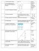 I Can Checklist 8th Grade Math STAAR (old TEKS)
