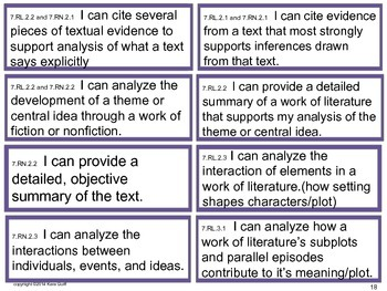 I Can Checklist and Cutouts for 2014 Indiana Standards - 7th Grade ELA