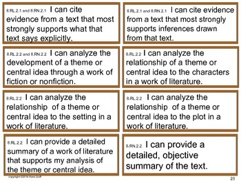 I Can Checklist and Cutouts for 2014 Indiana Standards - 8th Grade ELA