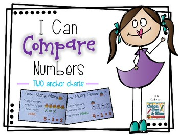 I Can Compare Numbers - Two Anchor Charts