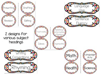 I Can  Posters for NEW NS Streamlined Curriculum Gr.P Theme1