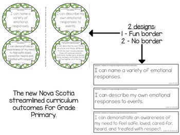 I Can Posters for NEW NS Streamlined Curriculum Gr.P Theme2
