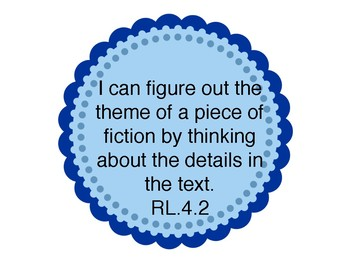 I Can RL and RI 4th Grade Standards (Badges)