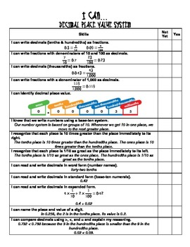 I Can Self-Assessment: Decimal Place Value