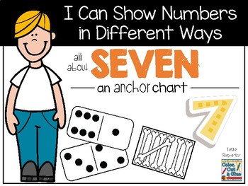 I Can Show Numbers in Different Ways - Seven - an Anchor Chart