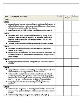 I Can Statement Assessment Log