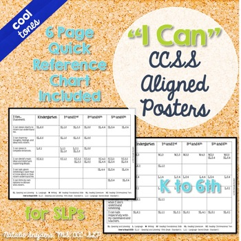 I Can CCSS Posters for Speech Language Therapy (Cool Tones) for K-6th